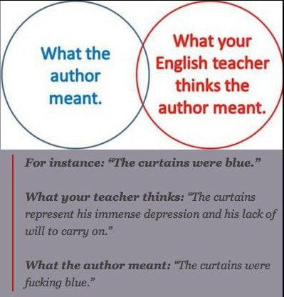 What The Author Meant vs What Your English Teacher Thinks The Author Meant
